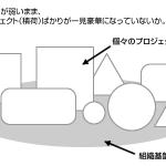 日本のNPOはドロ船か?