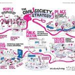 あらためて「市民社会」の定義を考える〜英国の市民社会ストラテジーより