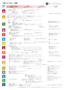 災害にまつわる〇〇問題[日本NPOセンター 2018]